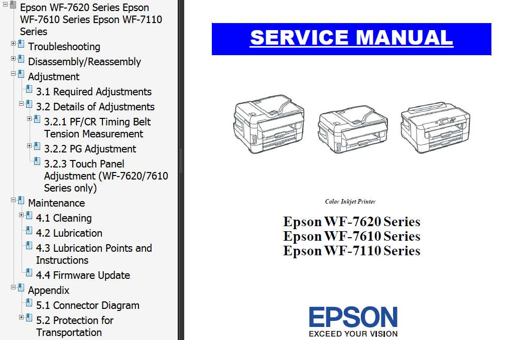 ... -7620 printers Service Manual New! - Service Manuals download service