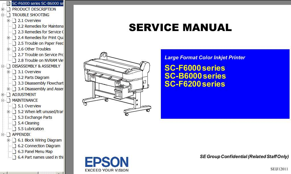 Epson <b>SC-F6000, SC-F6200, SC-B6000</b>  printer Service Manual and Connector Diagram  <font color=red>New!</font>