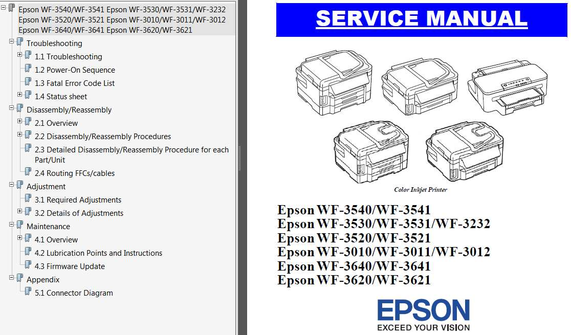 Epson <b>WF-3010, WF-3011, WF-3012, WF-3520, WF-3521,  WF-3530, WF-3531, WF-3232, WF-3540, WF-3541, WF-3620, WF-3621, WF-3640, WF-3641</b> printers Service Manual  <font color=red>New!</font>