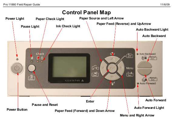 Epson Stylus Pro 11880 Field Repair Guide  <font color=red>New!</font>