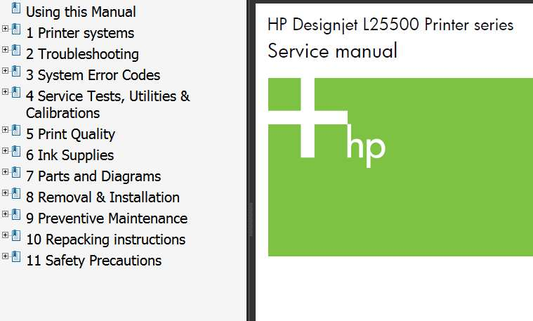 HP Designjet L25500 Printers Service Manual,  Parts List and Circuit Diagrams