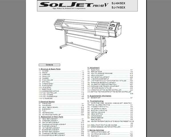 Roland  SJ-645EX, SJ-745EX Service Notes, Exploded view, Parts list, Cirquit diagram