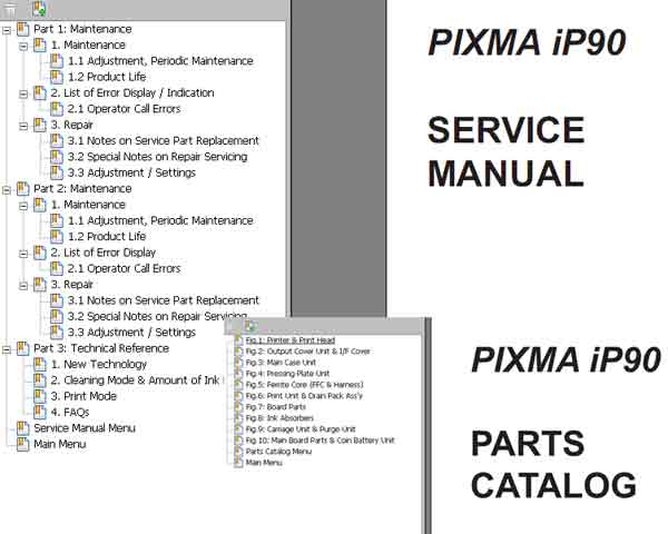 CANON Pixma iP90 printer<br> Service Manual and Parts Catalog